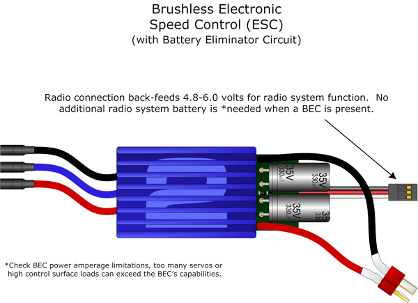 esc wiring diagram twin battery battery to starter diagram